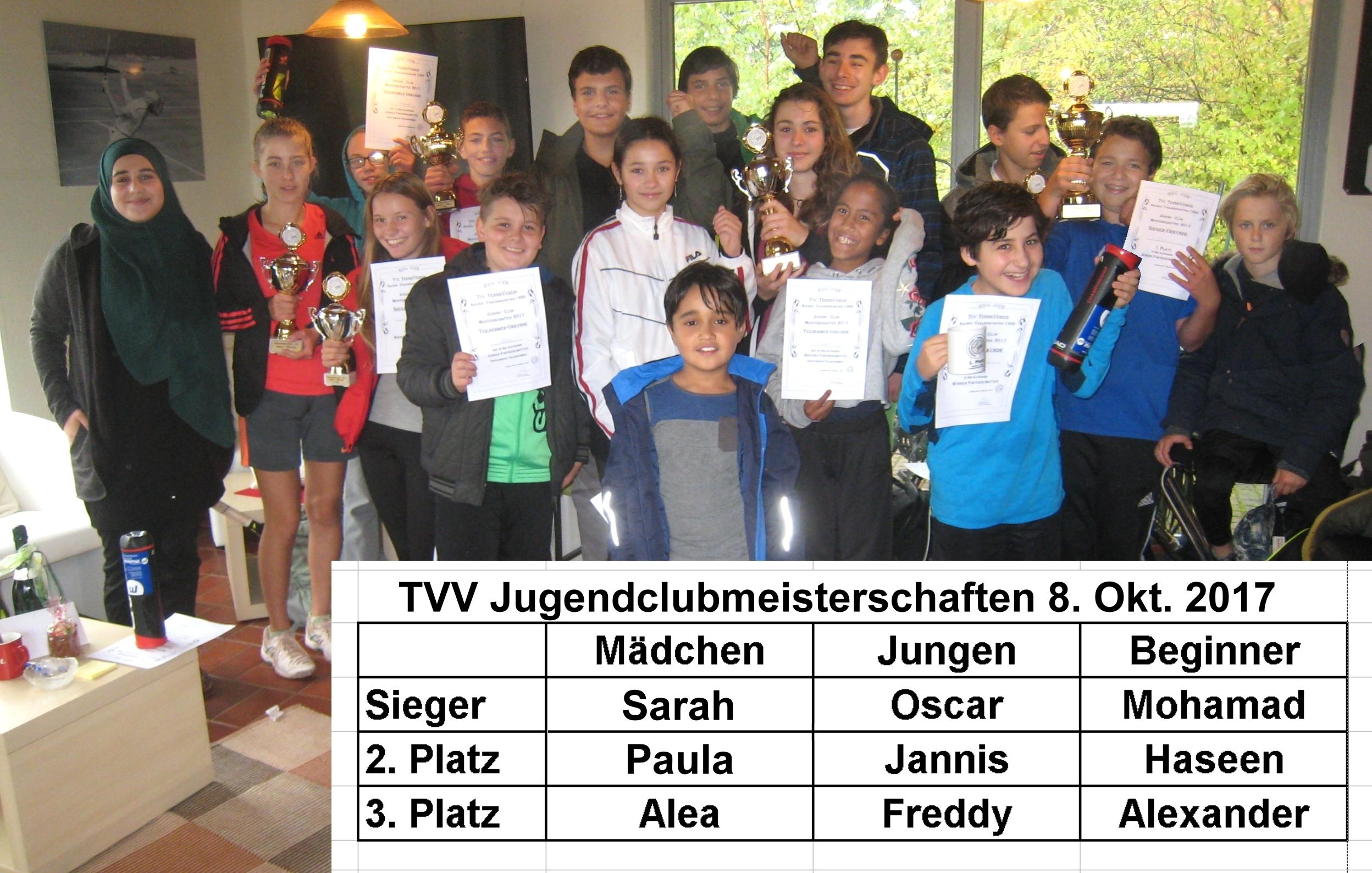 Die Clubmeisterschaften der Jugend 2017