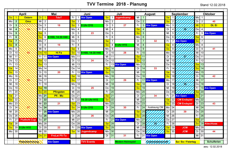 Termine und Jahresplanung 2018 des TVV