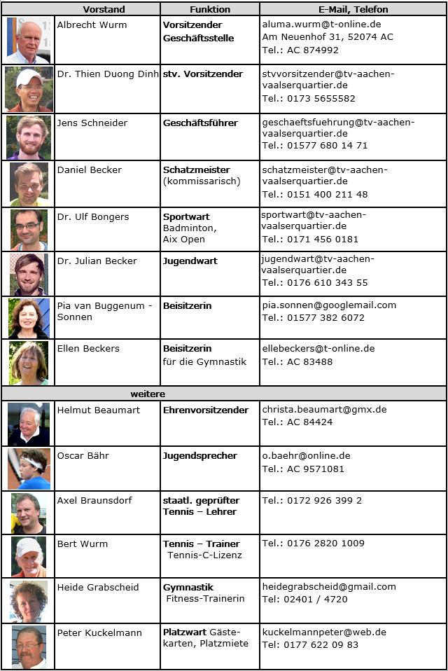 Ansprechpartner, Kontakte und Funktionäre im Tennisverein Aachen-Vaalserquartier